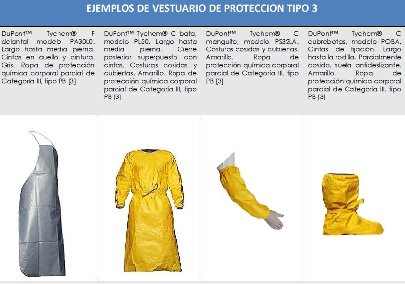 vestuario de proteccion
