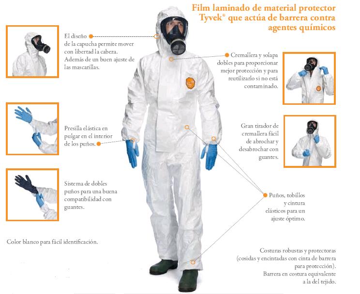 proteccion frente agentes quimicos