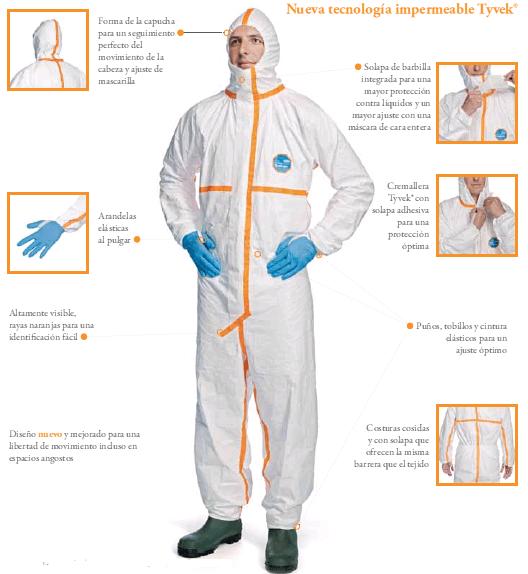 traje impermeable